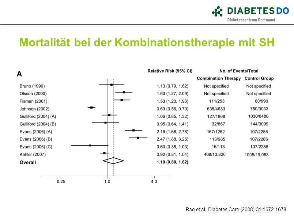 Mortalität bei der Kombinationstherapie mit SH