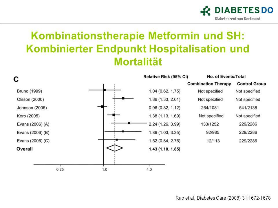 Kombinationstherapie Metformin und SH: Kombinierter Endpunkt Hospitalisation und Mortalität