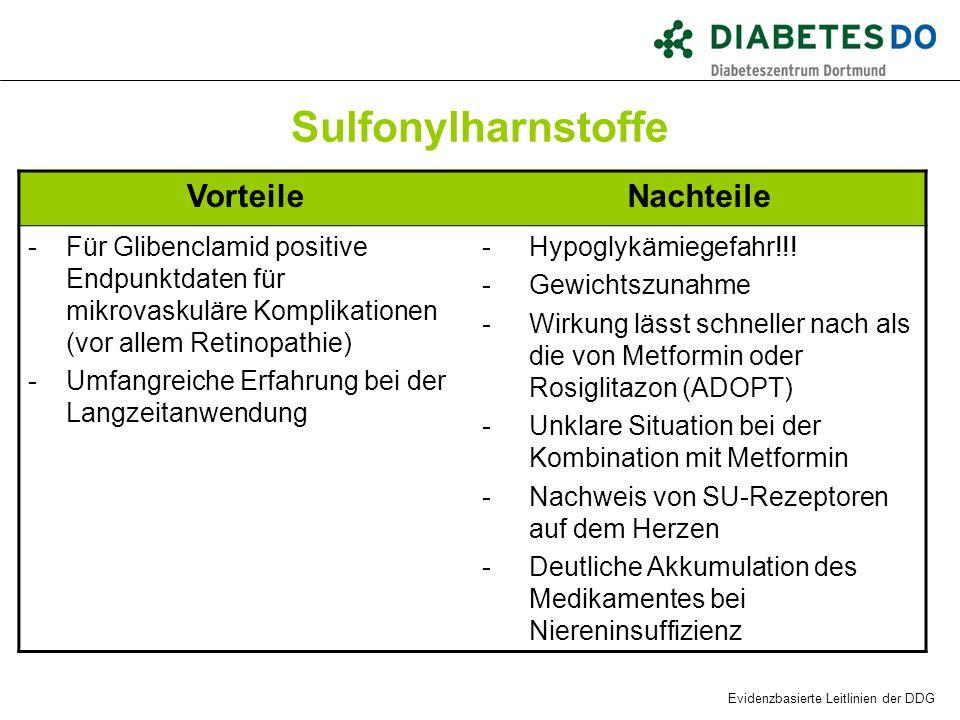Sulfonylharnstoffe Vorteile Nachteile