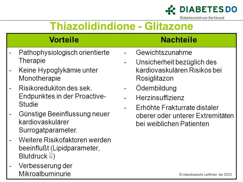 Thiazolidindione - Glitazone