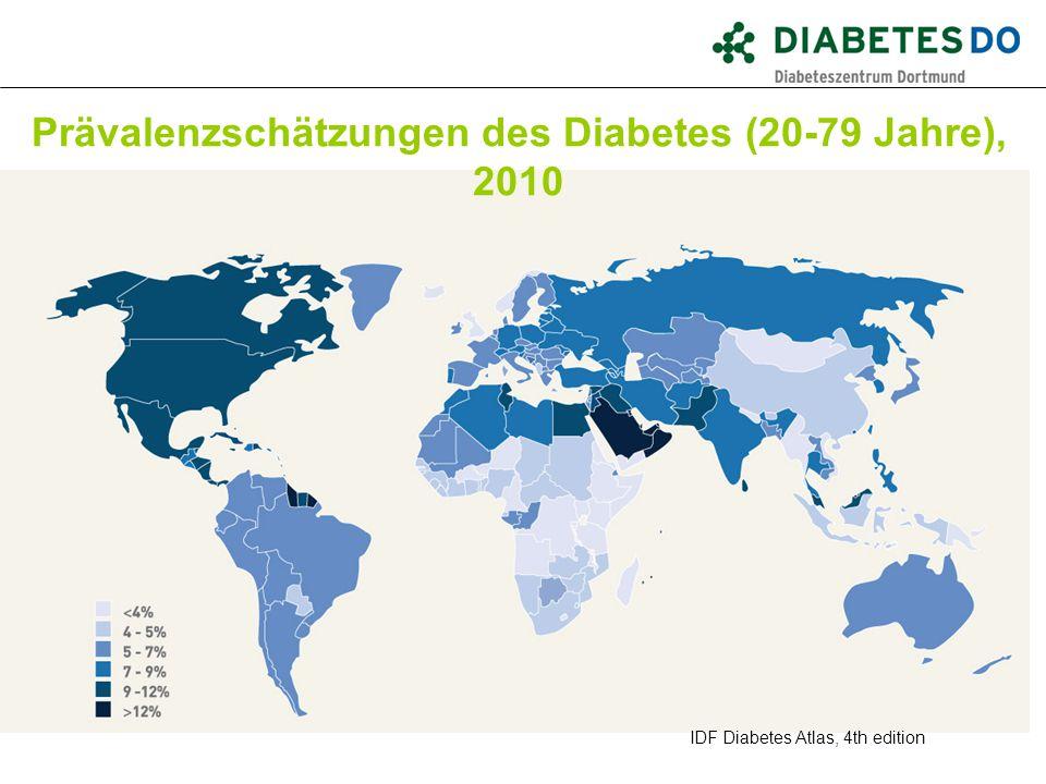 Prävalenzschätzungen des Diabetes (20-79 Jahre), 2010