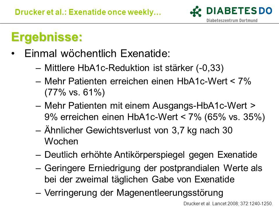 Ergebnisse: Einmal wöchentlich Exenatide: