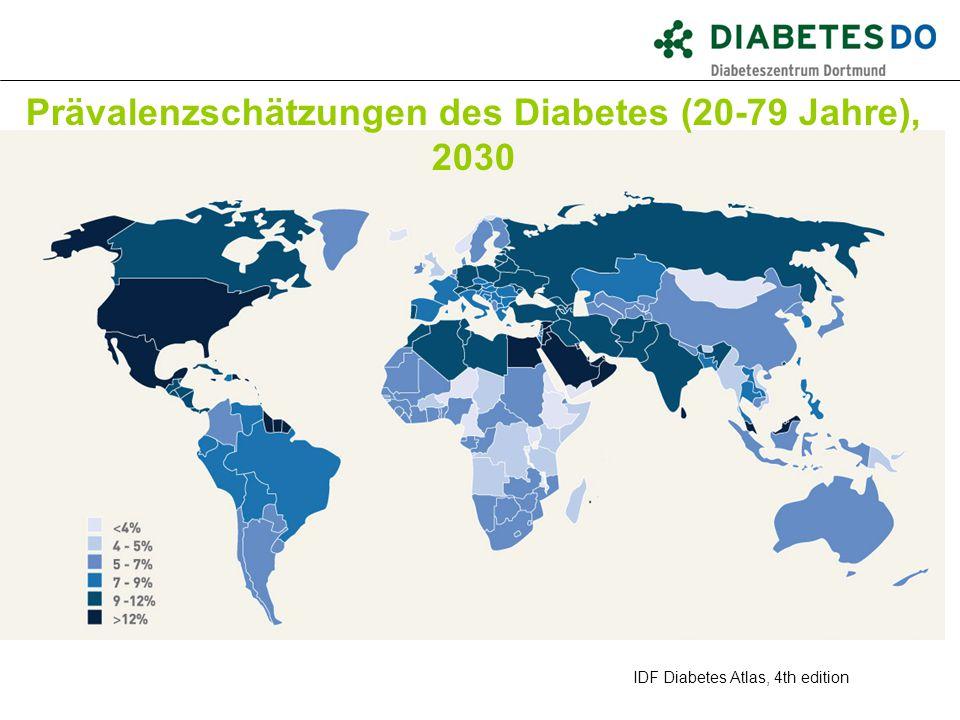 Prävalenzschätzungen des Diabetes (20-79 Jahre), 2030