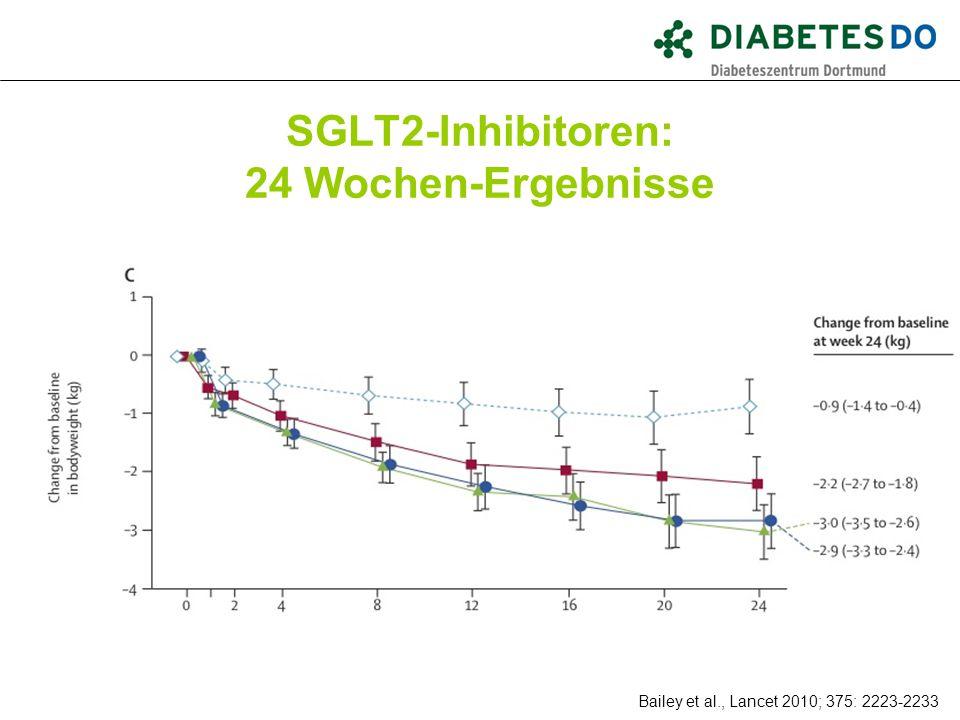 SGLT2-Inhibitoren: 24 Wochen-Ergebnisse