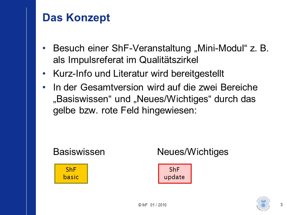 """Das Konzept Besuch einer ShF-Veranstaltung """"Mini-Modul z. B. als Impulsreferat im Qualitätszirkel."""