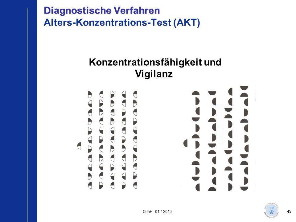 Diagnostische Verfahren Alters-Konzentrations-Test (AKT)