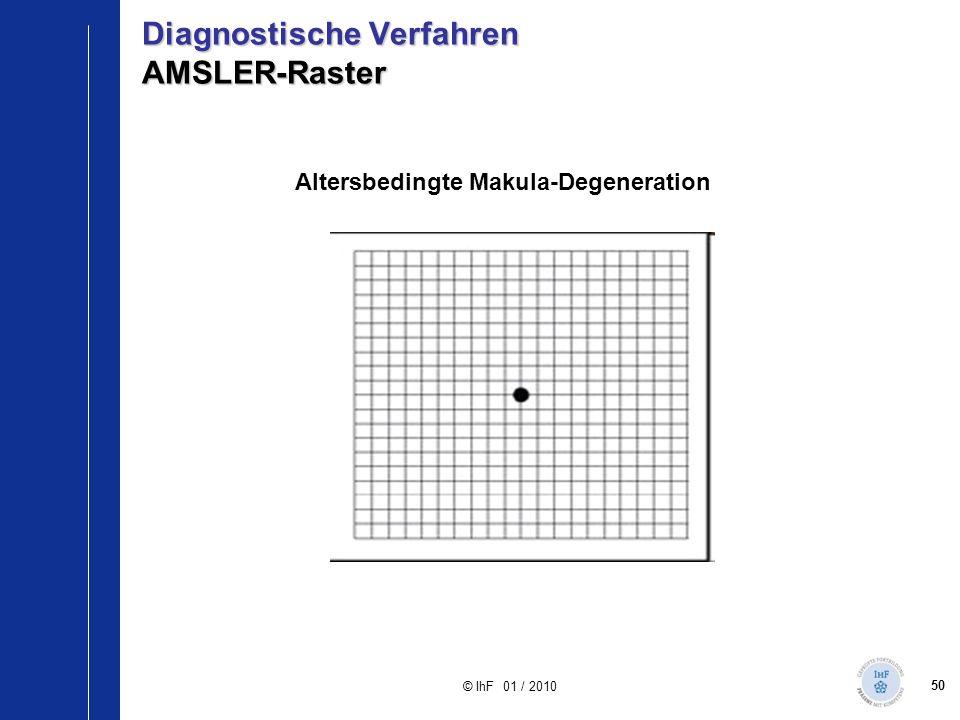 Diagnostische Verfahren AMSLER-Raster