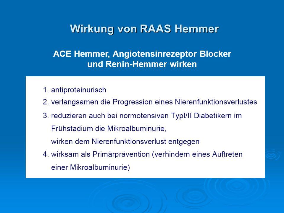 Wirkung von RAAS Hemmer