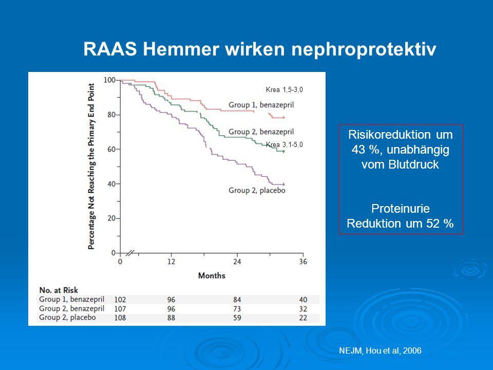 RAAS Hemmer wirken nephroprotektiv