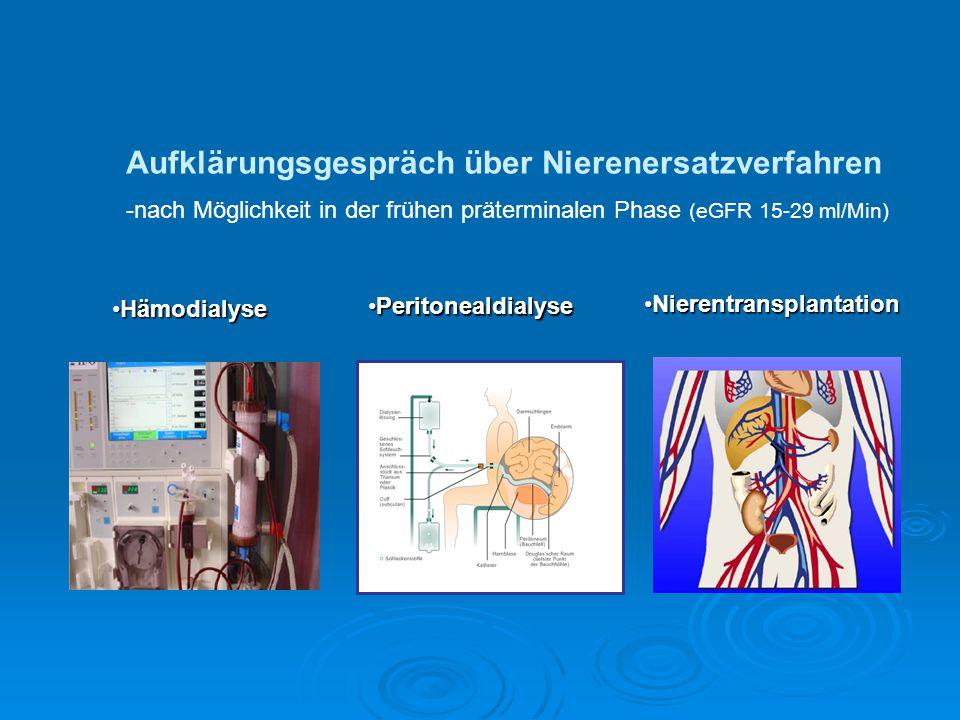 Aufklärungsgespräch über Nierenersatzverfahren