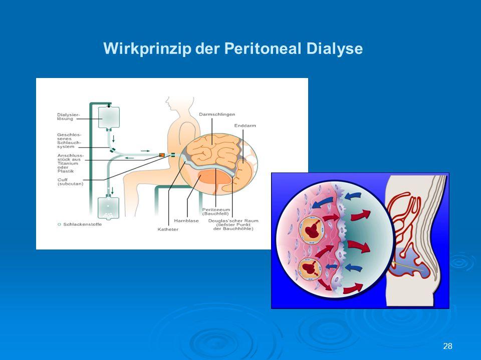 Wirkprinzip der Peritoneal Dialyse