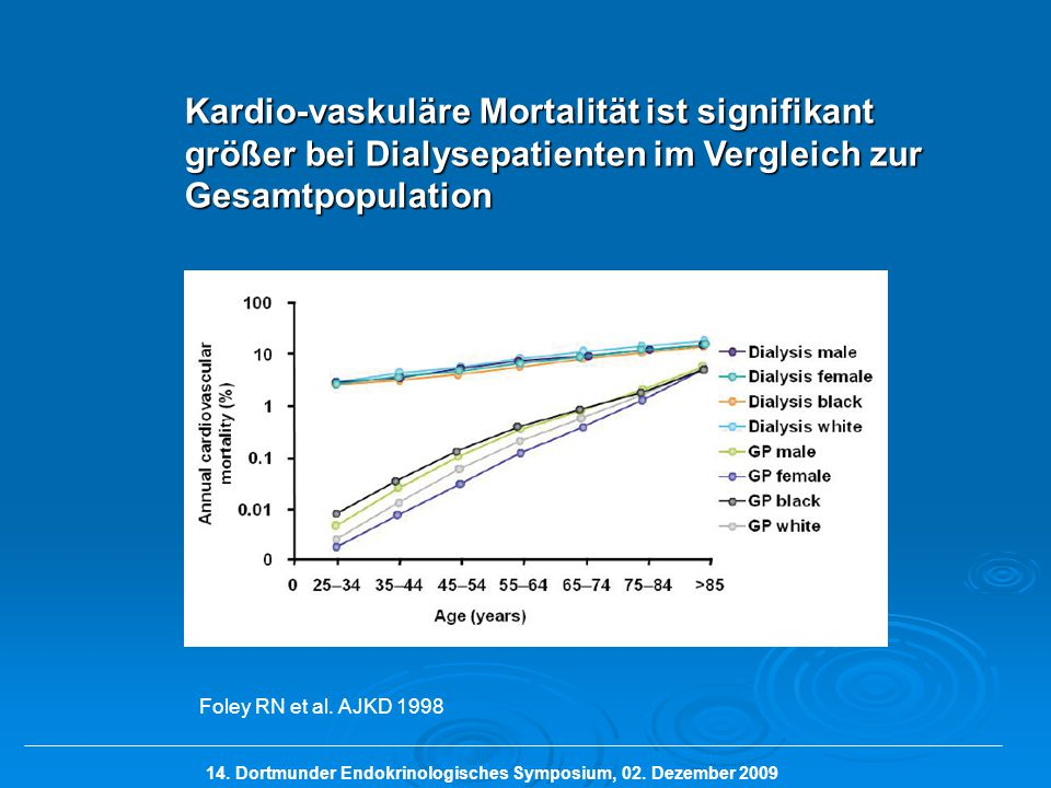14. Dortmunder Endokrinologisches Symposium, 02. Dezember 2009