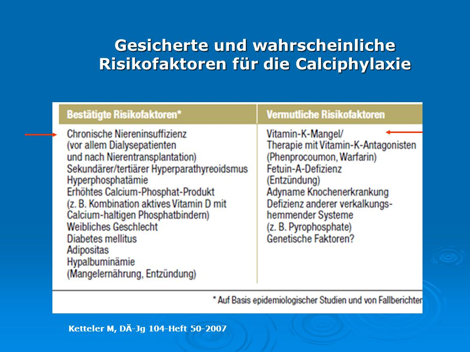 Gesicherte und wahrscheinliche Risikofaktoren für die Calciphylaxie