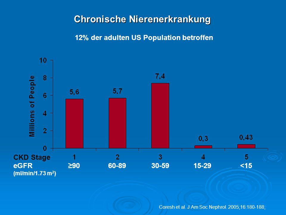 Chronische Nierenerkrankung
