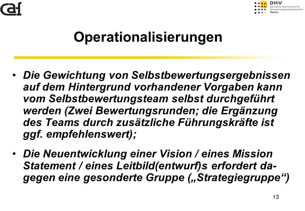 Operationalisierungen