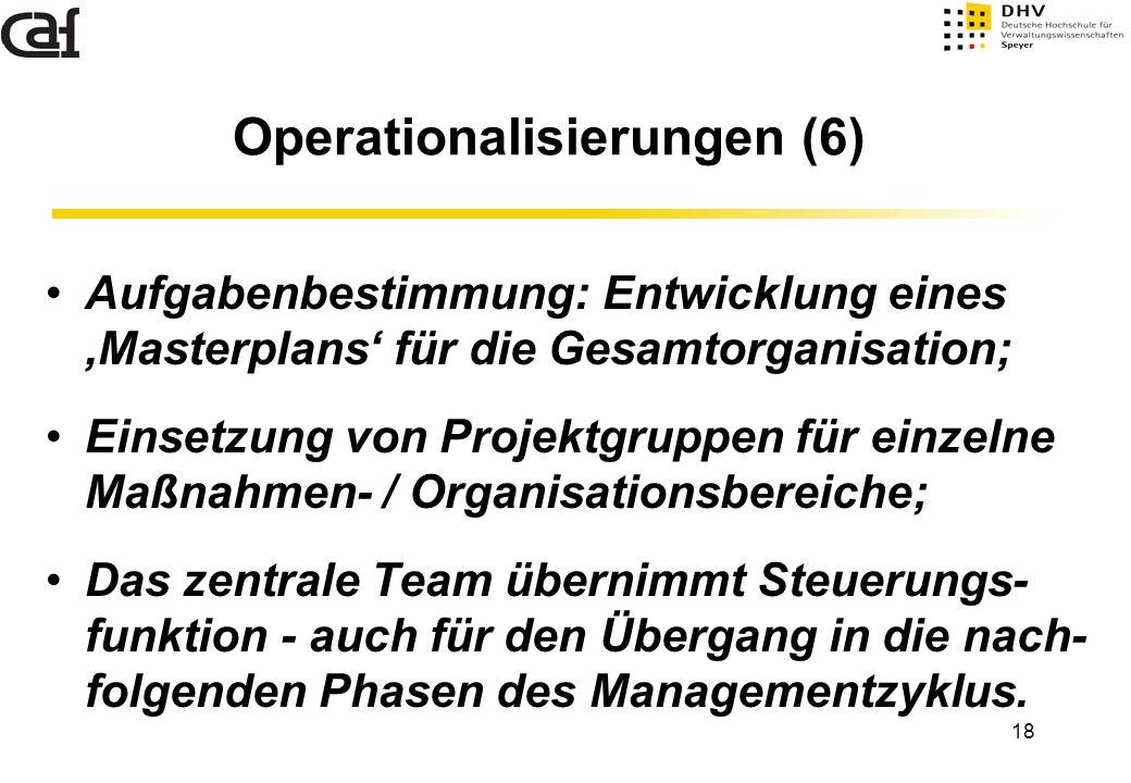 Operationalisierungen (6)