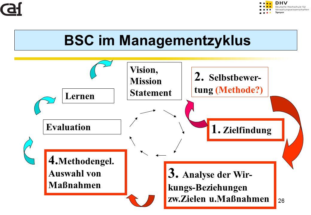 BSC im Managementzyklus