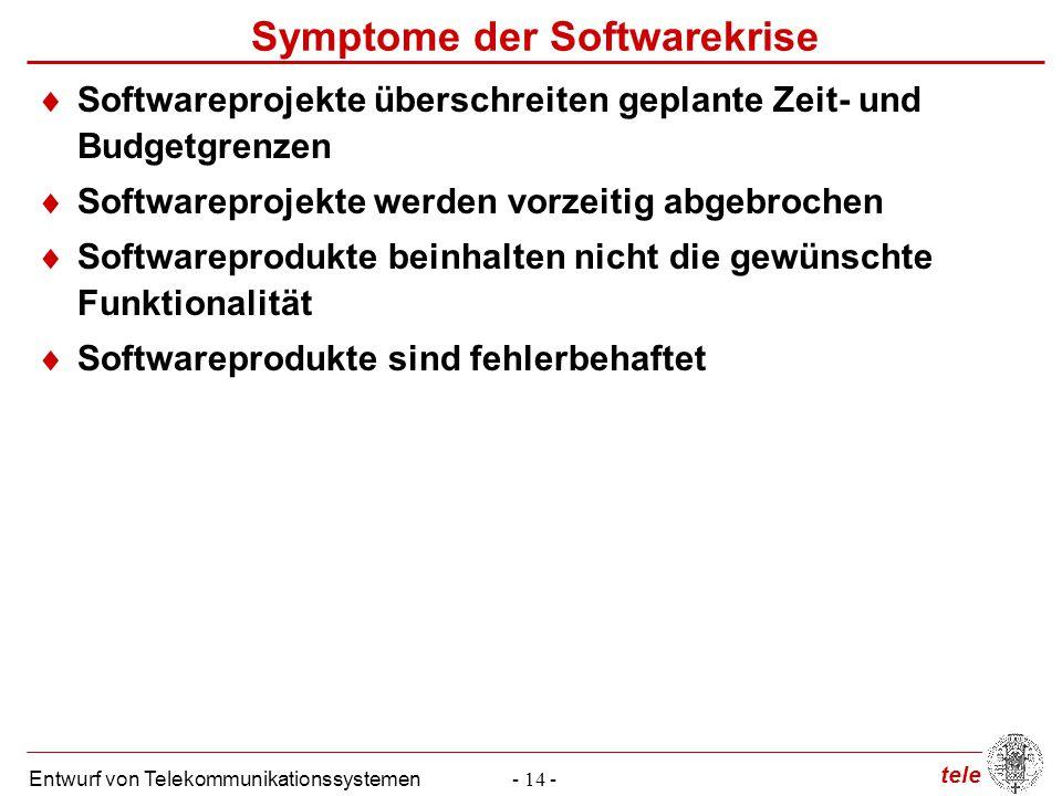 Symptome der Softwarekrise