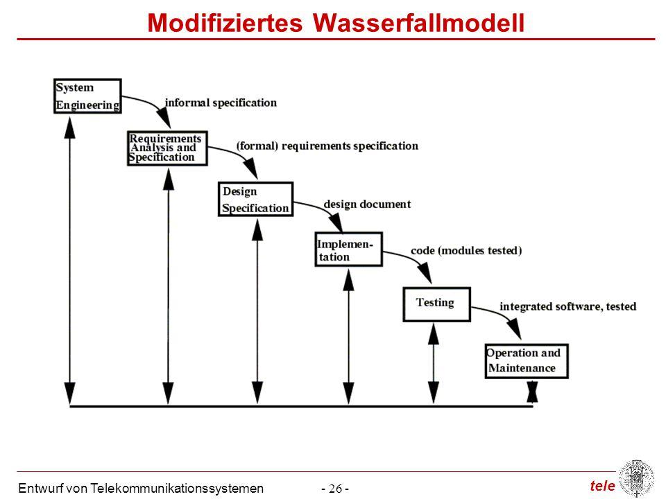Modifiziertes Wasserfallmodell