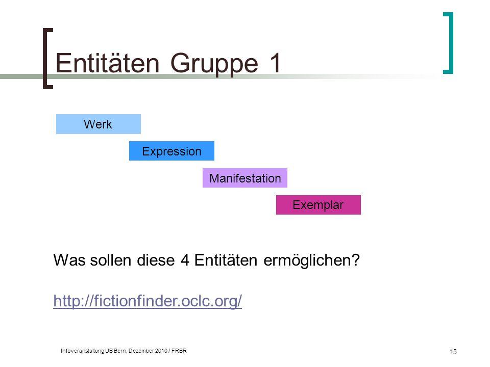 Entitäten Gruppe 1 Was sollen diese 4 Entitäten ermöglichen