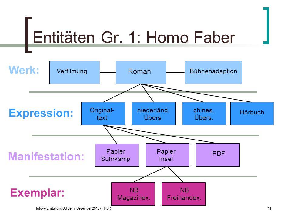 Entitäten Gr. 1: Homo Faber