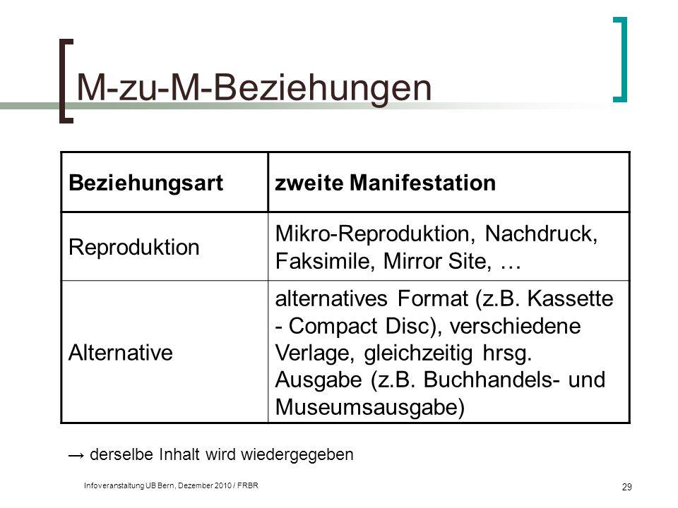 M-zu-M-Beziehungen Beziehungsart zweite Manifestation Reproduktion