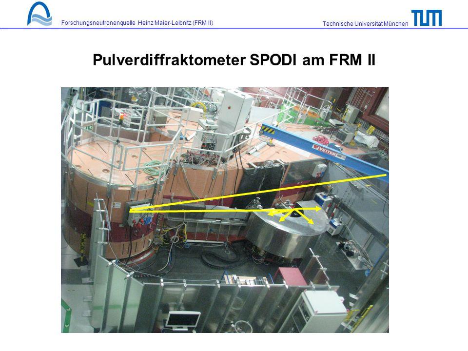 Pulverdiffraktometer SPODI am FRM II