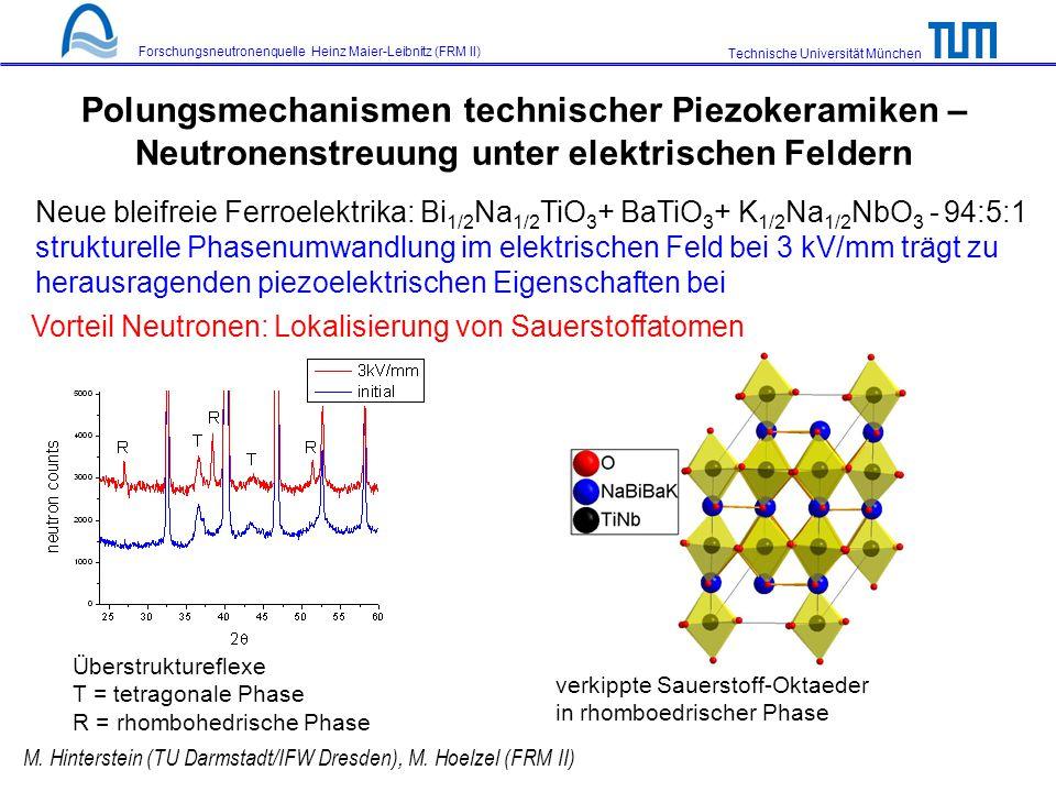 Polungsmechanismen technischer Piezokeramiken – Neutronenstreuung unter elektrischen Feldern