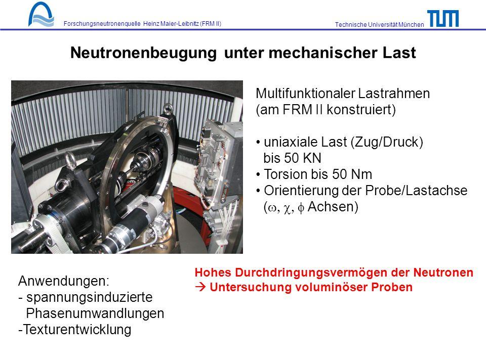 Neutronenbeugung unter mechanischer Last