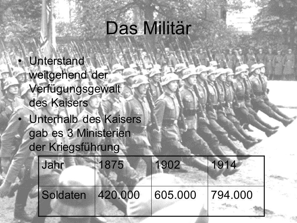 Das Militär Unterstand weitgehend der Verfügungsgewalt des Kaisers
