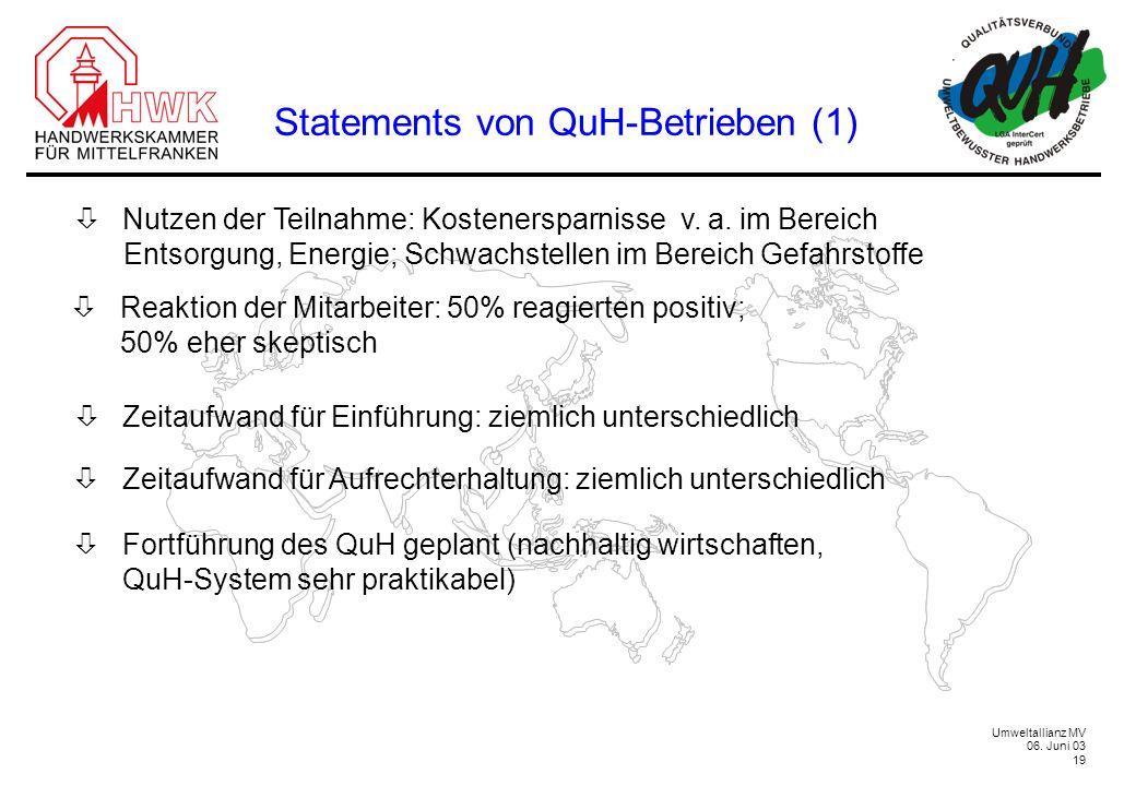 Statements von QuH-Betrieben (1)