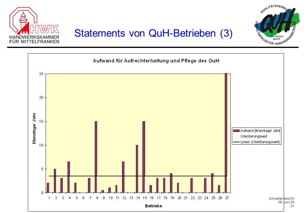 Statements von QuH-Betrieben (3)