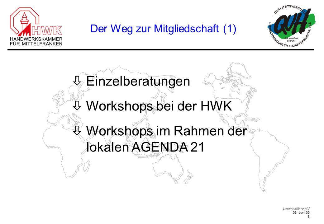  Workshops im Rahmen der lokalen AGENDA 21