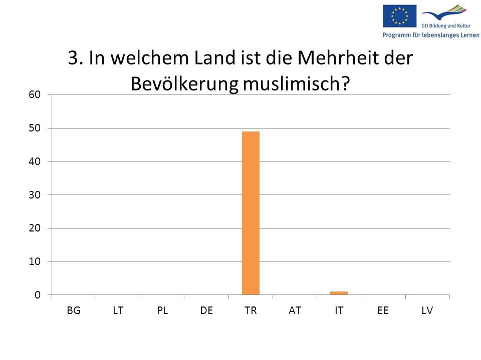 3. In welchem Land ist die Mehrheit der Bevölkerung muslimisch