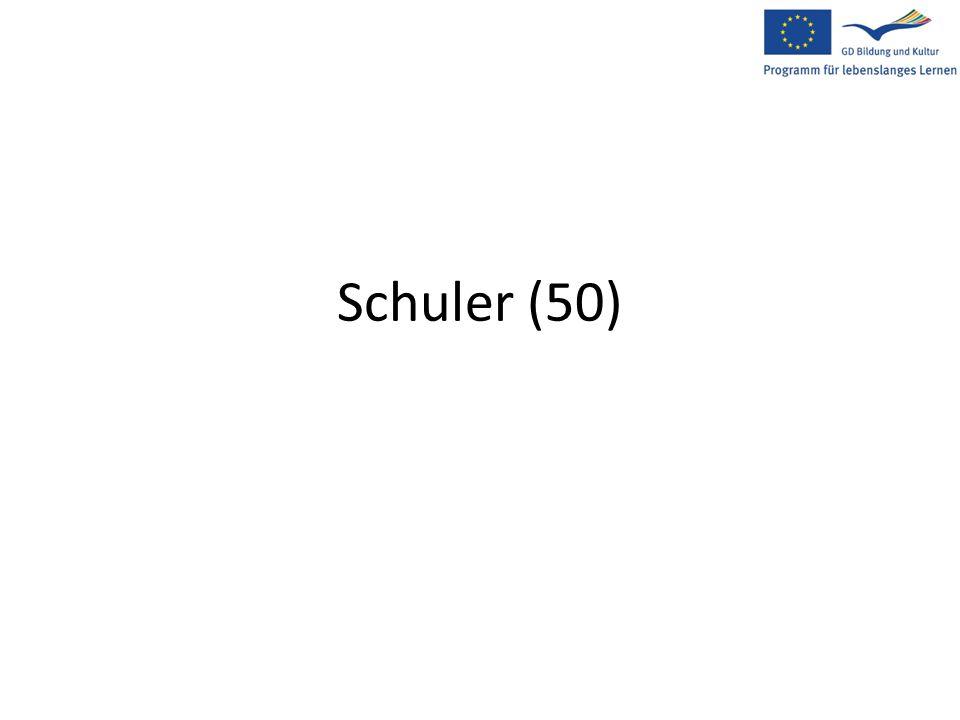 Schuler (50)