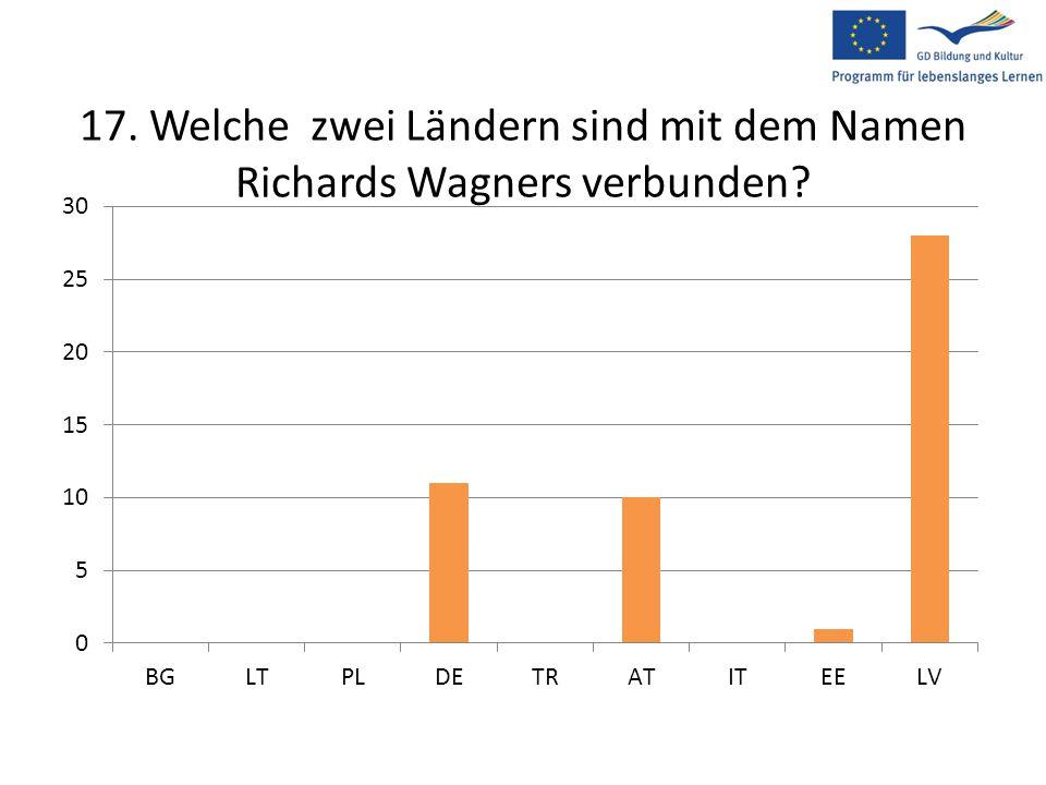 17. Welche zwei Ländern sind mit dem Namen Richards Wagners verbunden