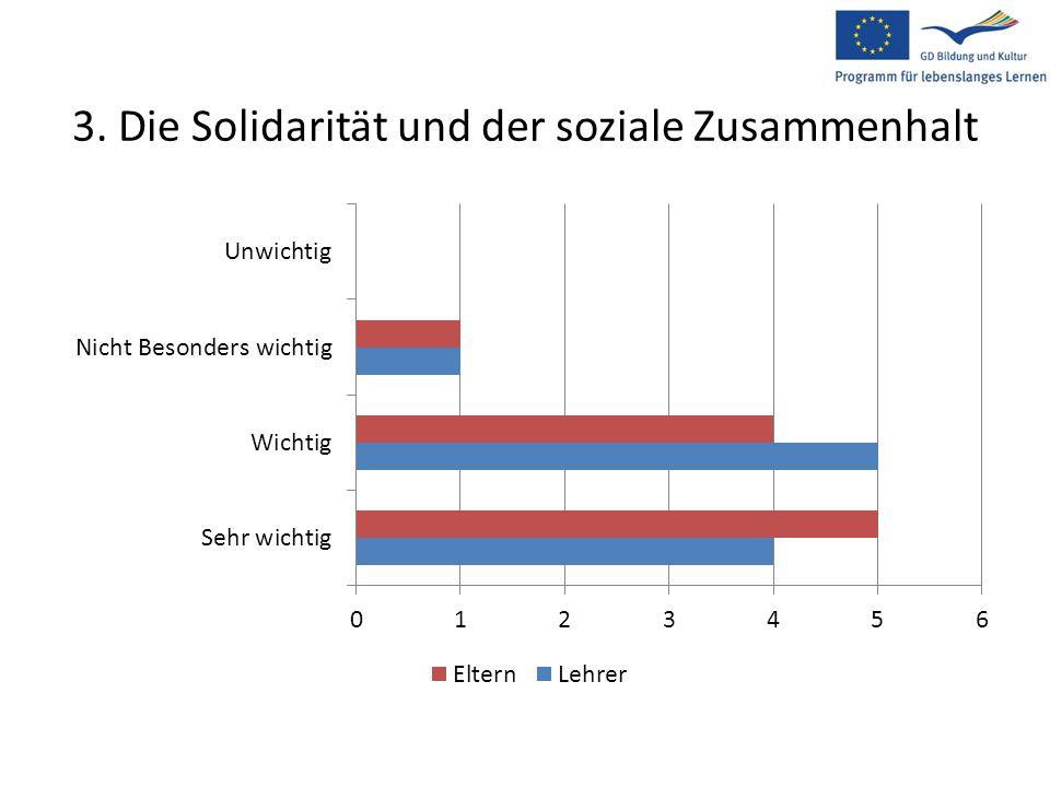 3. Die Solidarität und der soziale Zusammenhalt