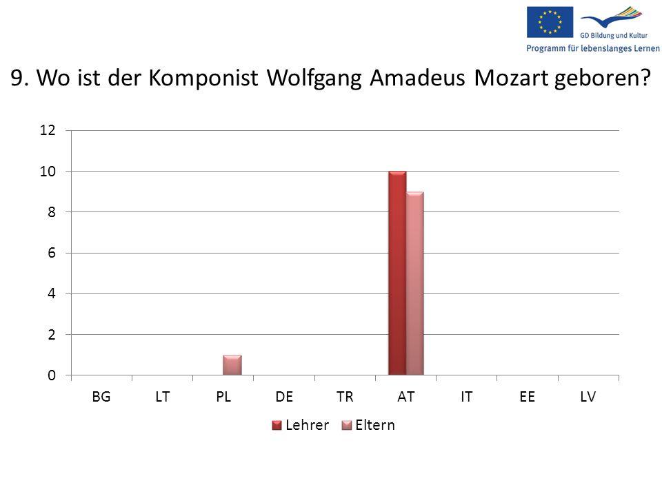 9. Wo ist der Komponist Wolfgang Amadeus Mozart geboren