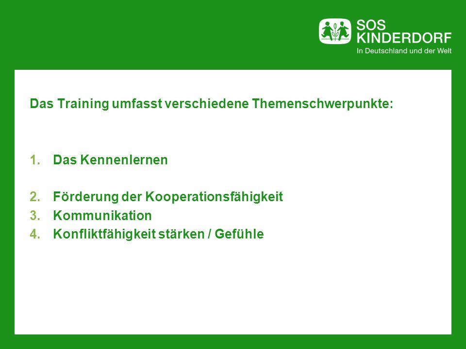 Das Training umfasst verschiedene Themenschwerpunkte: