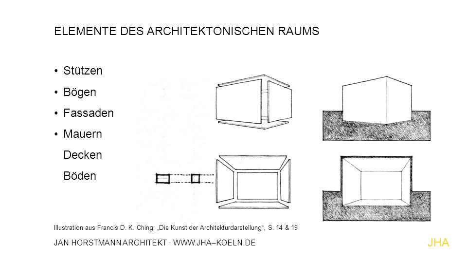 ELEMENTE DES ARCHITEKTONISCHEN RAUMS