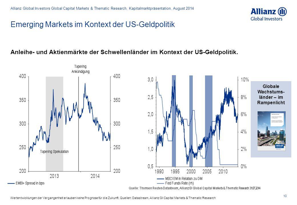 Emerging Markets im Kontext der US-Geldpolitik