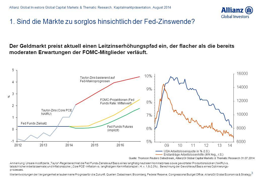 1. Sind die Märkte zu sorglos hinsichtlich der Fed-Zinswende