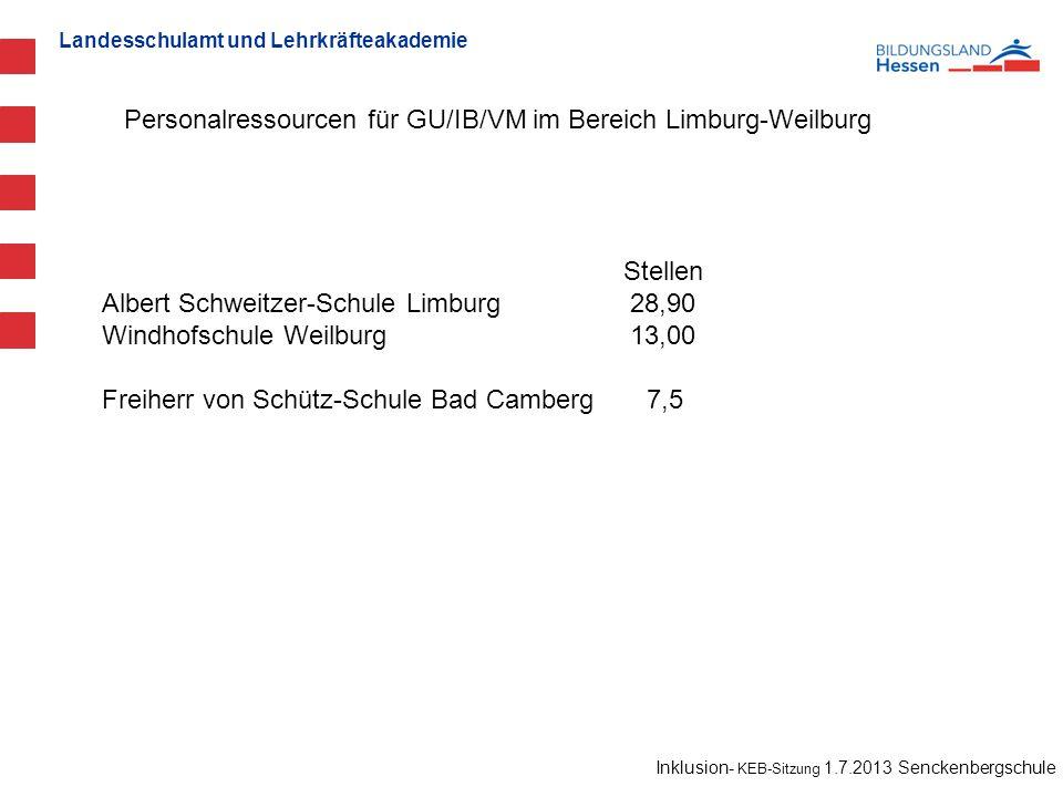 Personalressourcen für GU/IB/VM im Bereich Limburg-Weilburg