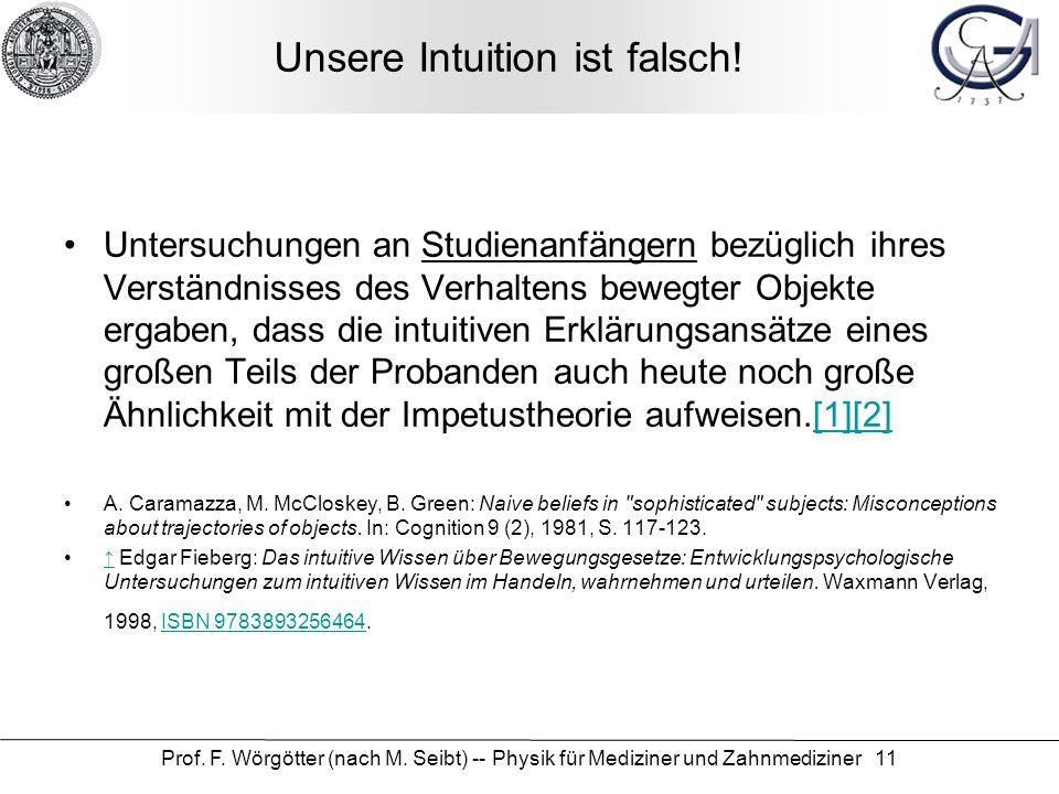 Unsere Intuition ist falsch!