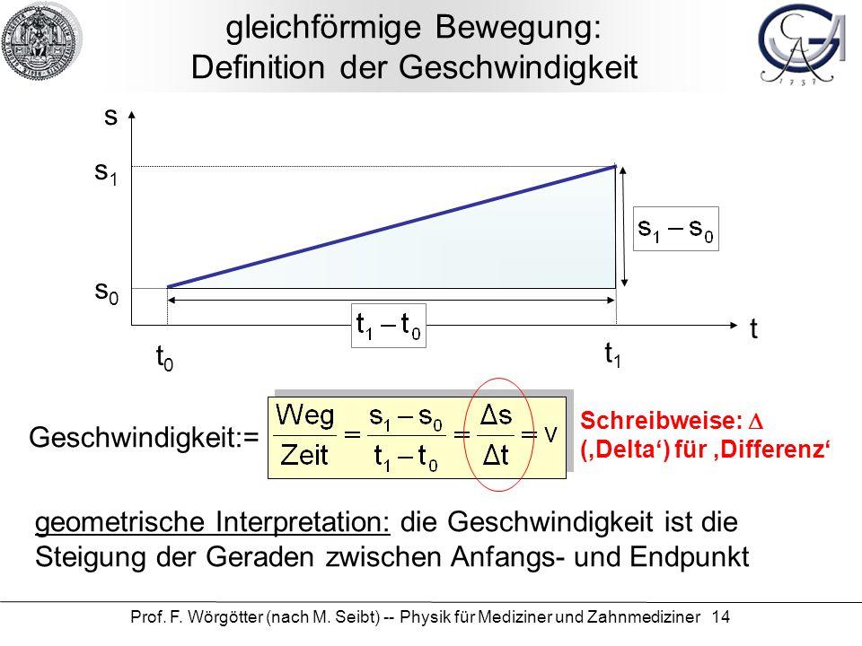 gleichförmige Bewegung: Definition der Geschwindigkeit