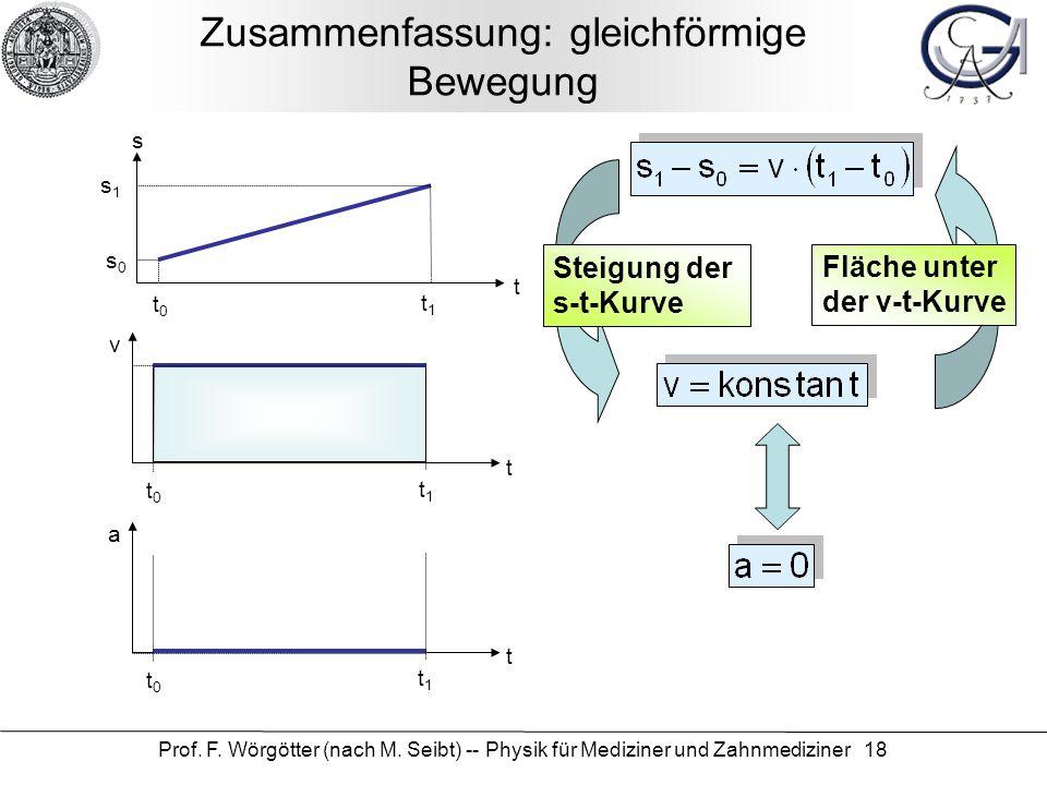 Zusammenfassung: gleichförmige Bewegung
