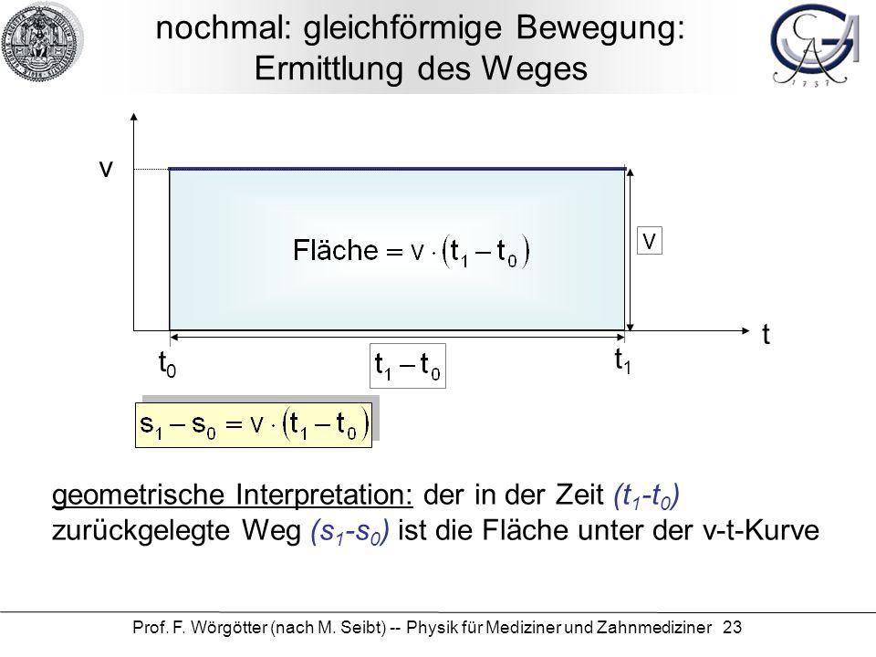nochmal: gleichförmige Bewegung: Ermittlung des Weges