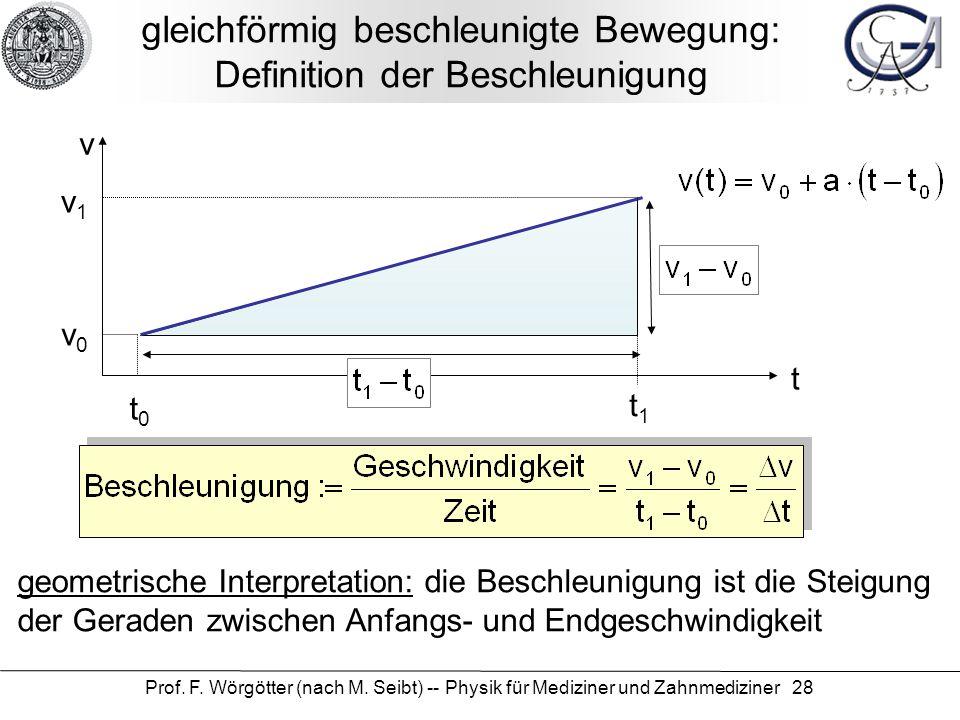 gleichförmig beschleunigte Bewegung: Definition der Beschleunigung