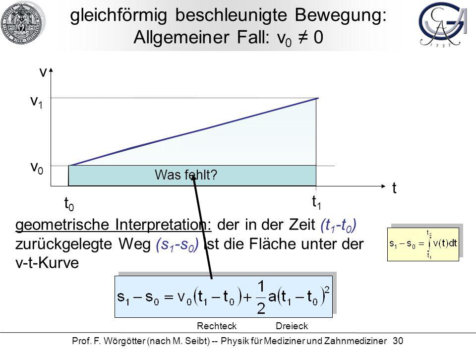 gleichförmig beschleunigte Bewegung: Allgemeiner Fall: v0 ≠ 0