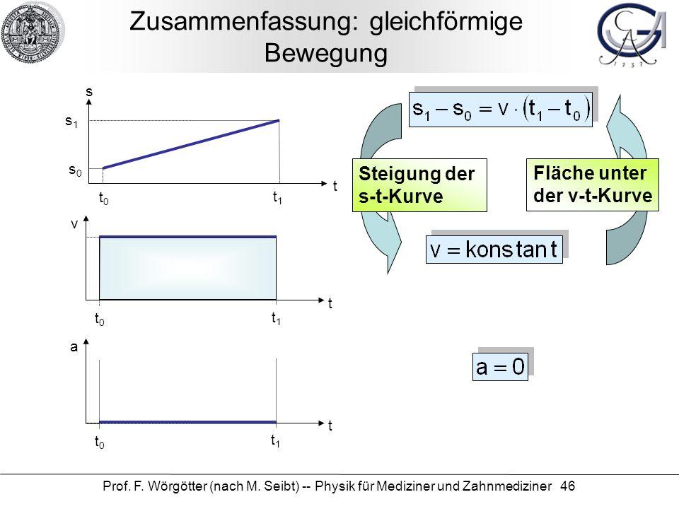 Fläche Unter Kurve Berechnen Online : experiments prof f w rg tter nach m seibt physik f r mediziner und zahnmediziner ppt ~ Themetempest.com Abrechnung
